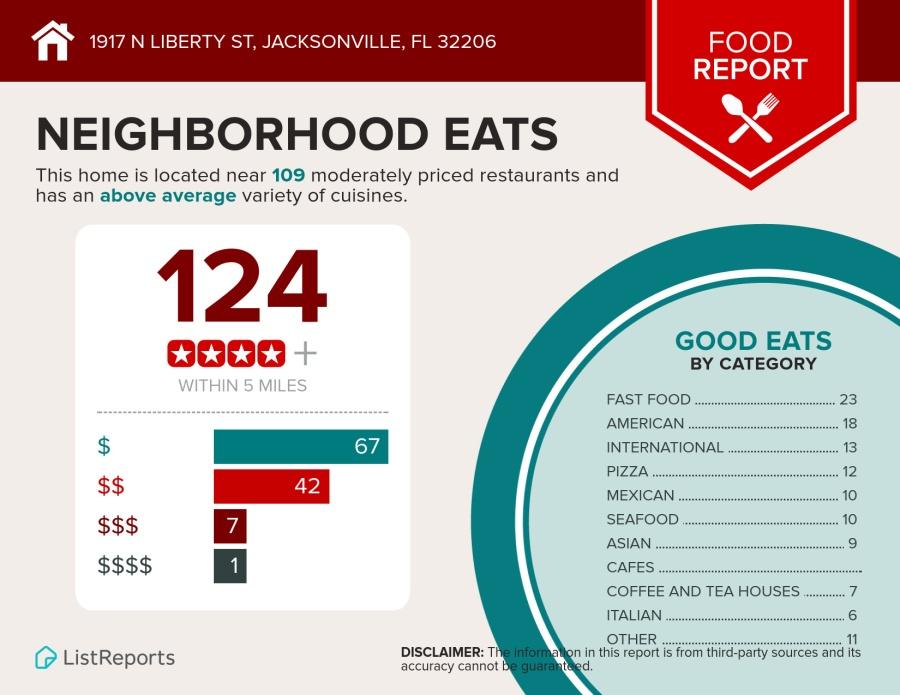 Neighborhood Reports_Page_3